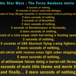 The 88 seconds of the ‪Star Wars‬ ‪: ‎The Force Awakens‬ movie trailer broken down